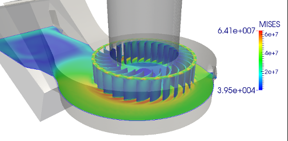 CFD-Engineering-rotor