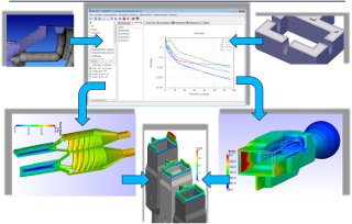 CFD workflow