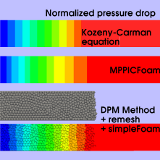 OpenFOAM-extensions-DPM-4